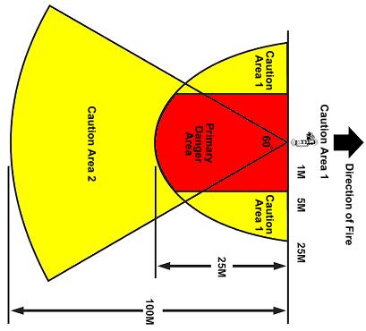 back blast area